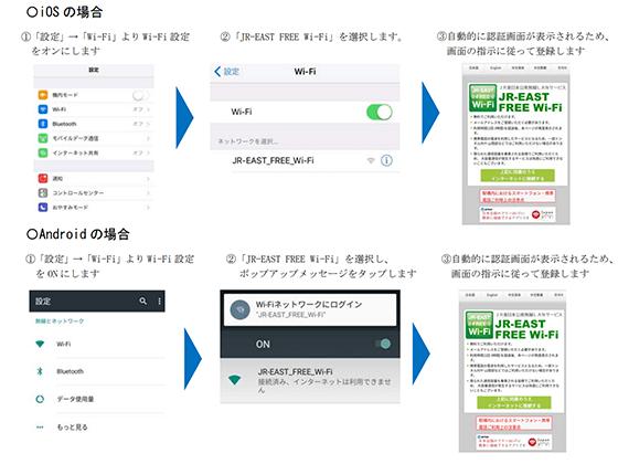 「JR-EAST FREE Wi-Fi」に接続方法1